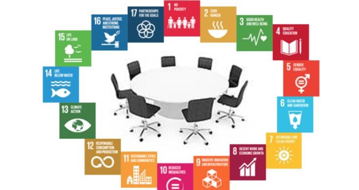 Why your board should care about sustainable development